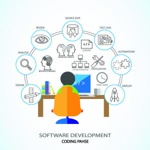 System MonitoringV1